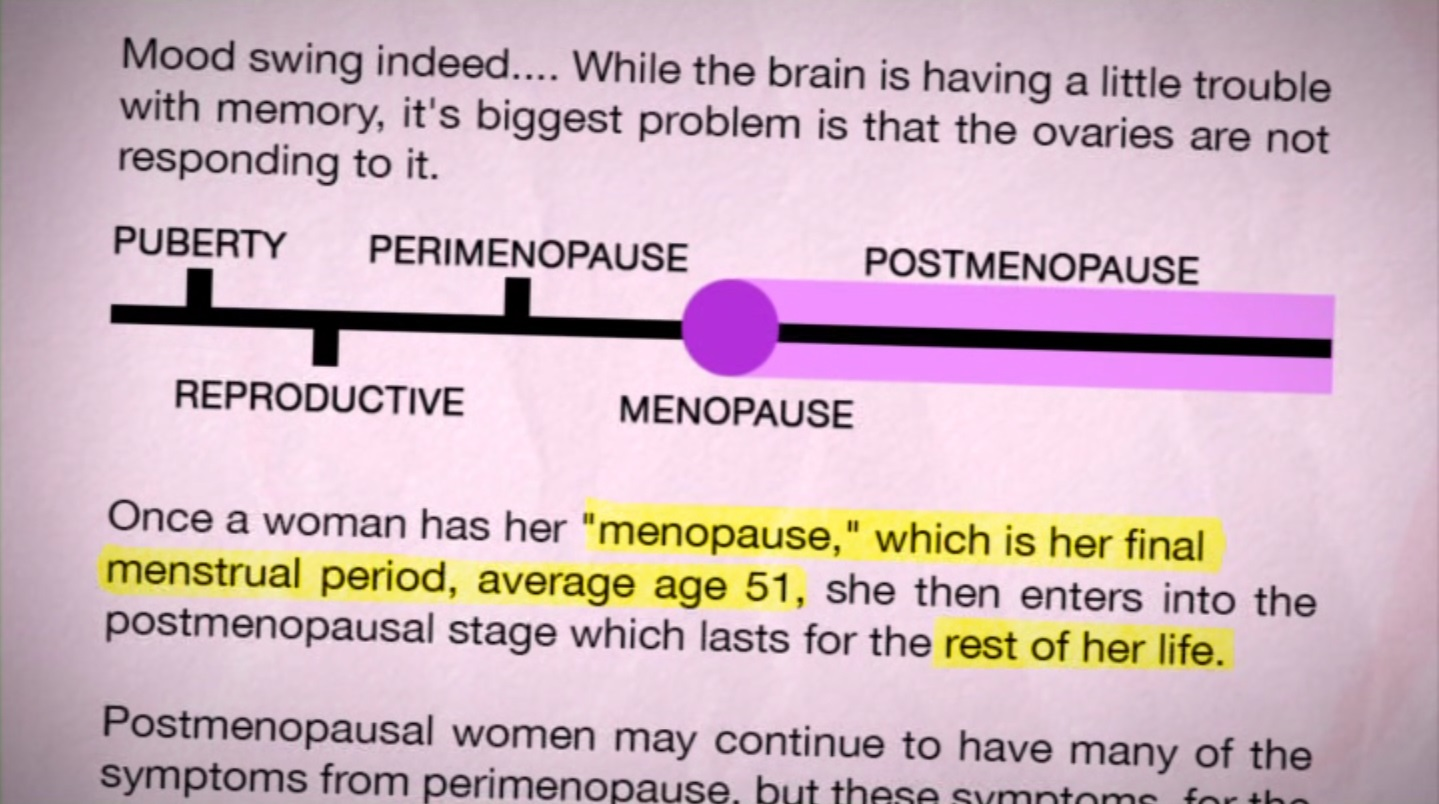 The average age a woman experiences menopause is 51