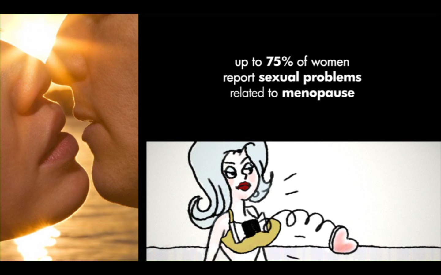75% of women report sexual problems related to menopause